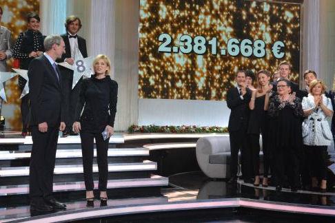 2.381.667 Euro beträgt der Spendenstand am Ende des Gala-Abends.