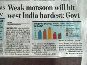 Hochrechnungen in der Zeitung, wie viel Regen in welchen Regionen Indiens bereits fehlt.