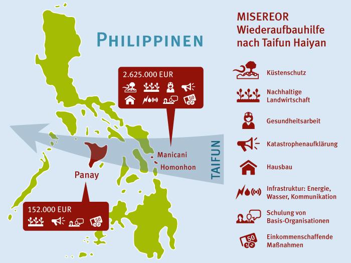 Karte der Wiederaufbauhilfe nach Taifun Haiyan