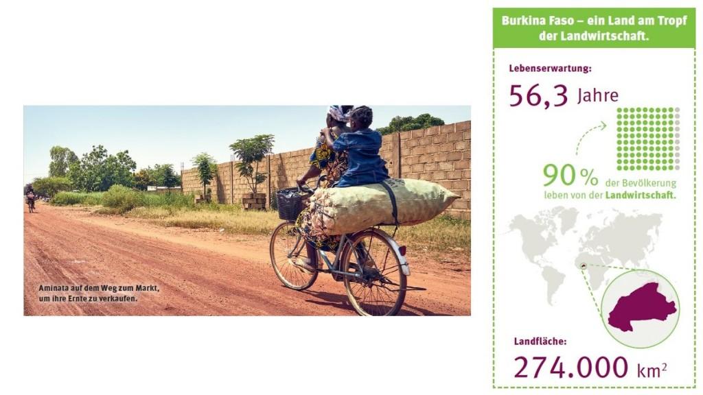 Burkina Faso - Ein Land am Tropf der Landwirtschaft
